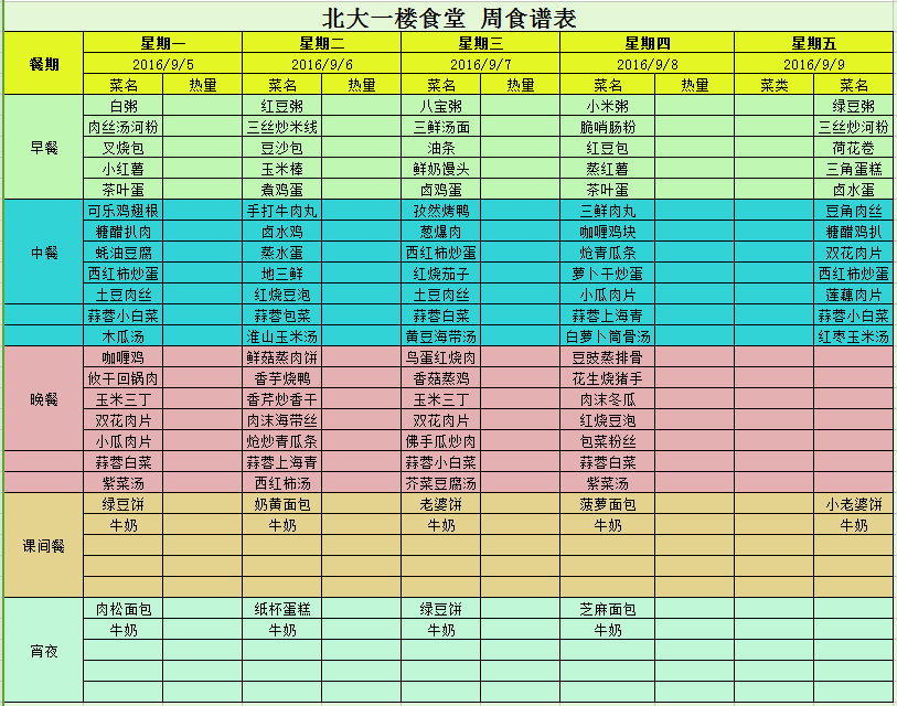 2016.9.5-2016.9.9 小学生一周计划菜谱 (配餐以实际出品为准)